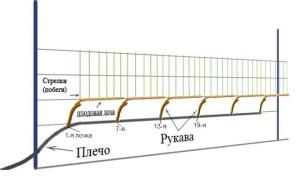 Рис.4 Схема наклонного горизонтального кордона. (Рис. Ю. Грицай)